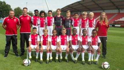 Ajax F1